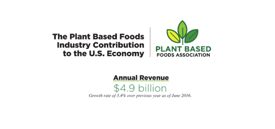 The Plant Based Foods Industry Contribution to the U.S. Economy