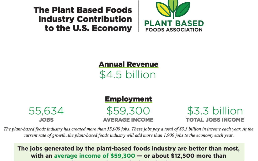Plant Based Foods Contribution to US Economyiubu